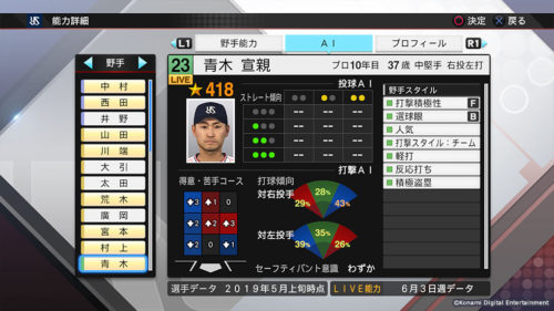 プロスピ2019選手AI
